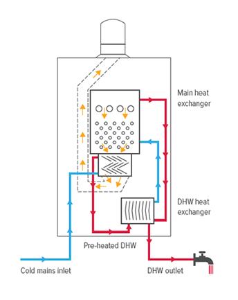 2d schematic