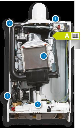 Boilerinside System a Rating